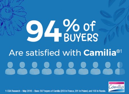 94 percent of buyers are satisfied with Camilia